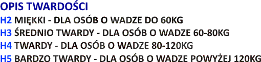 OPIS TWARDOSCI3_2.png